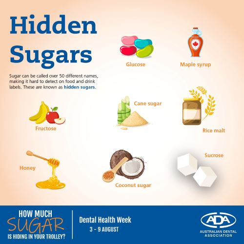 Image: Dental Health Week 2020: Let's become more 'Sugar Savvy!'